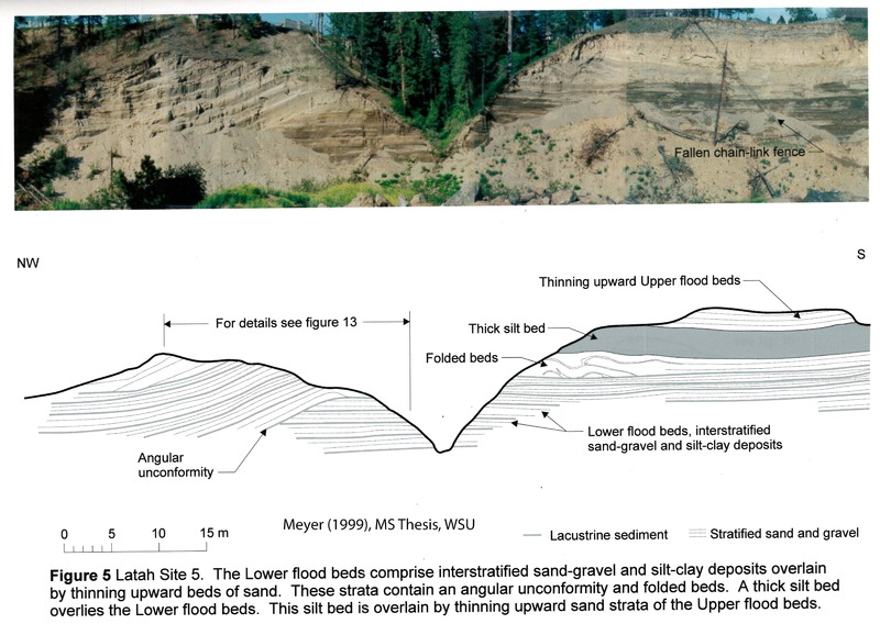 Photo and geologic interpretation of deformation in sediments east of Latah Creek from WSU MS Thesis (Meyer, 1999)