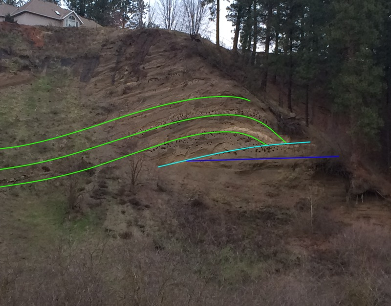 Highlighted fold (green) and thrust fault (blue) see from Campion Park