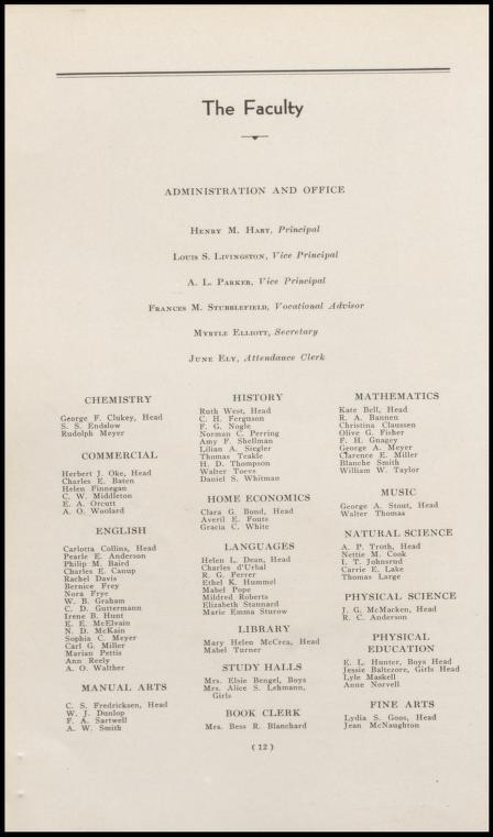Faculty List from yearbook for  January class of 1936.